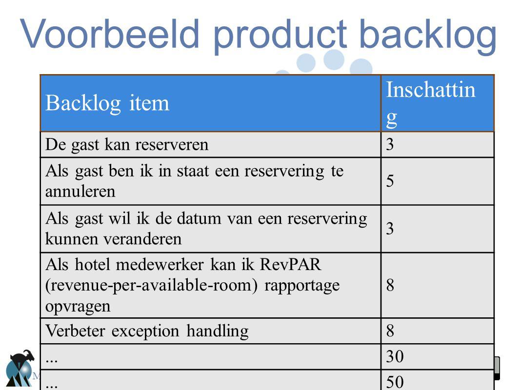 Voorbeeld product backlog