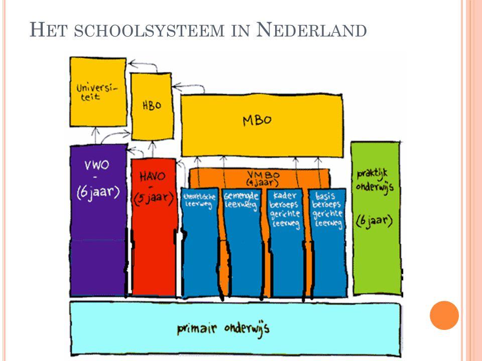 Het schoolsysteem in Nederland
