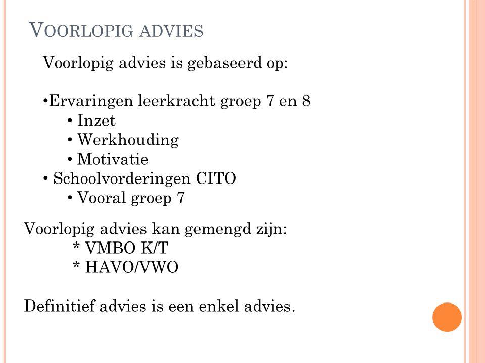 Voorlopig advies Voorlopig advies is gebaseerd op: