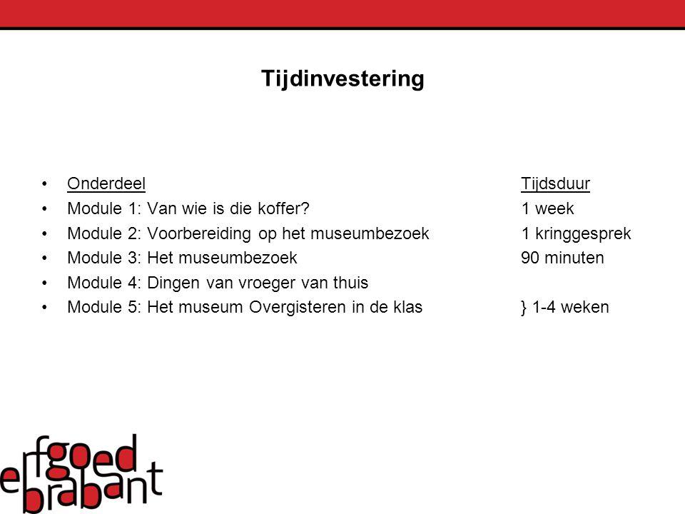 Tijdinvestering Onderdeel Tijdsduur