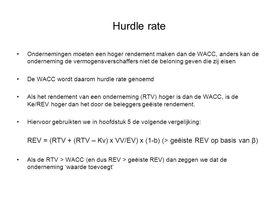 Hurdle rate