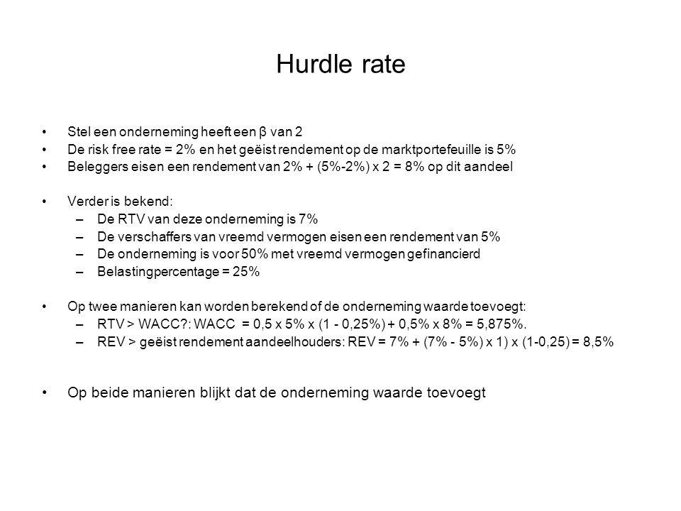 Hurdle rate Stel een onderneming heeft een β van 2. De risk free rate = 2% en het geëist rendement op de marktportefeuille is 5%