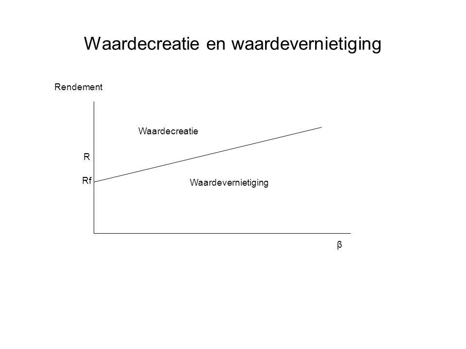 Waardecreatie en waardevernietiging