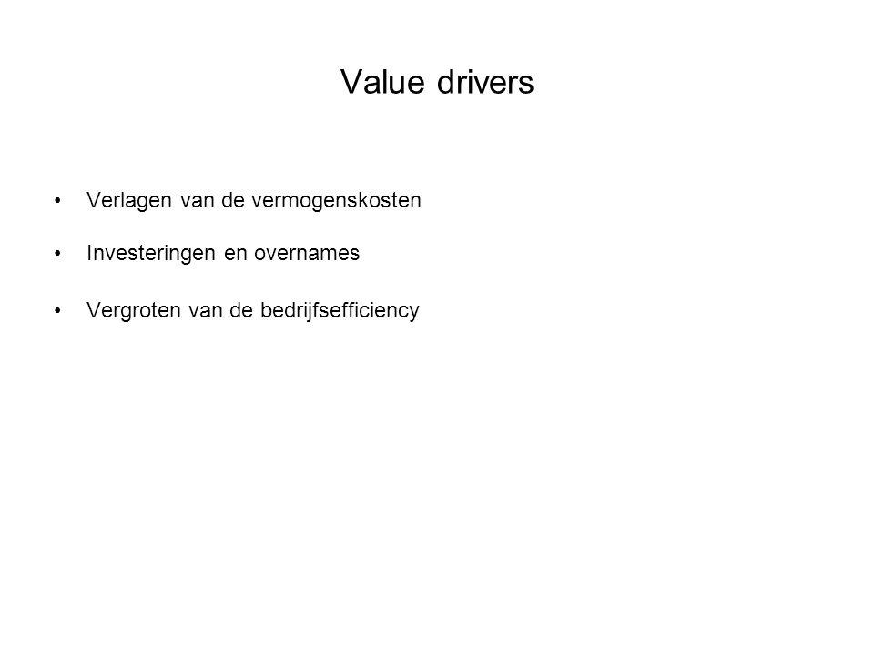Value drivers Verlagen van de vermogenskosten