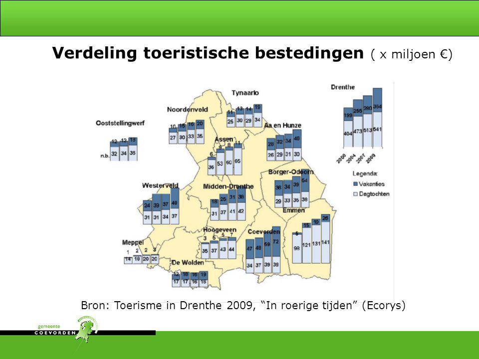 Bron: Toerisme in Drenthe 2009, In roerige tijden (Ecorys)