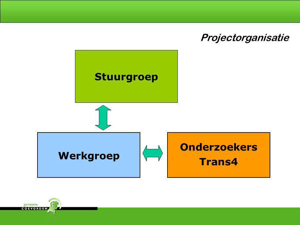 Projectorganisatie Stuurgroep Werkgroep Onderzoekers Trans4
