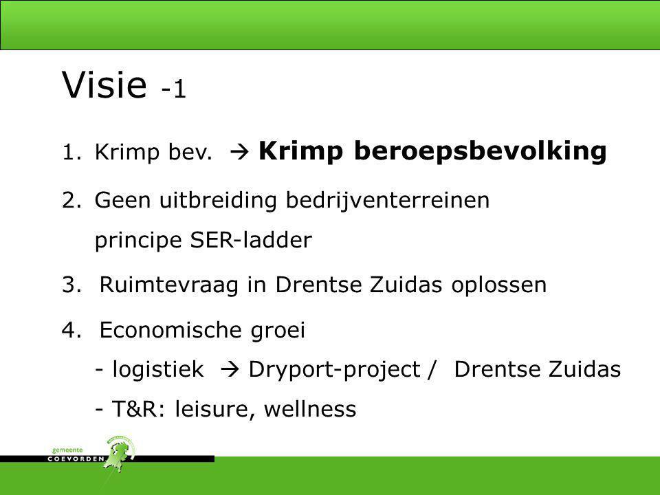 Visie -1 Krimp bev.  Krimp beroepsbevolking
