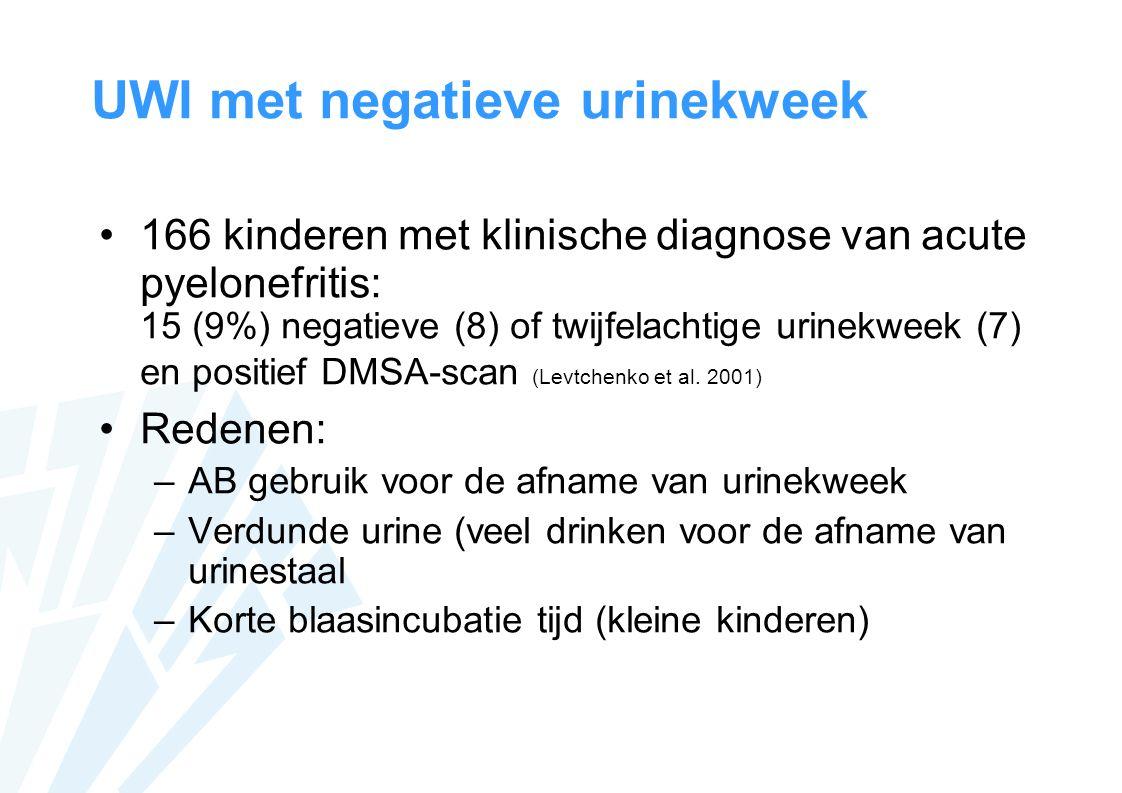 UWI met negatieve urinekweek