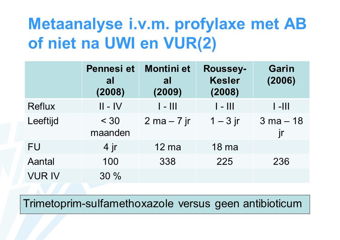 Metaanalyse i.v.m. profylaxe met AB of niet na UWI en VUR(2)
