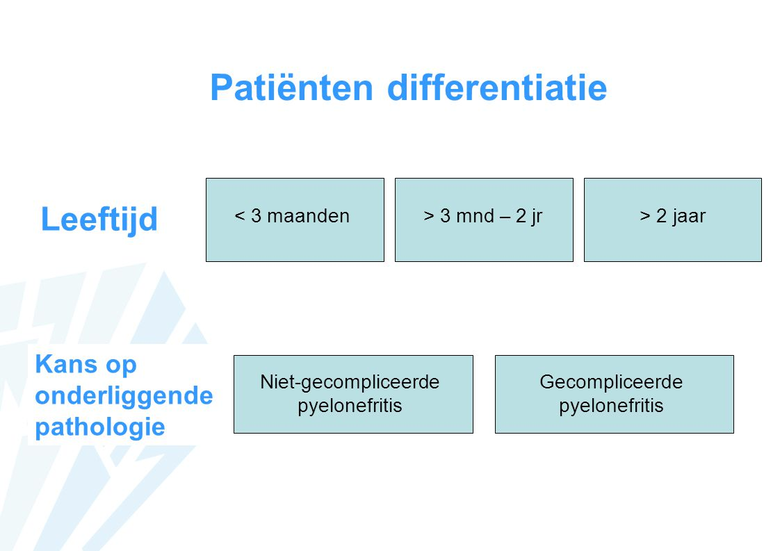 Patiënten differentiatie