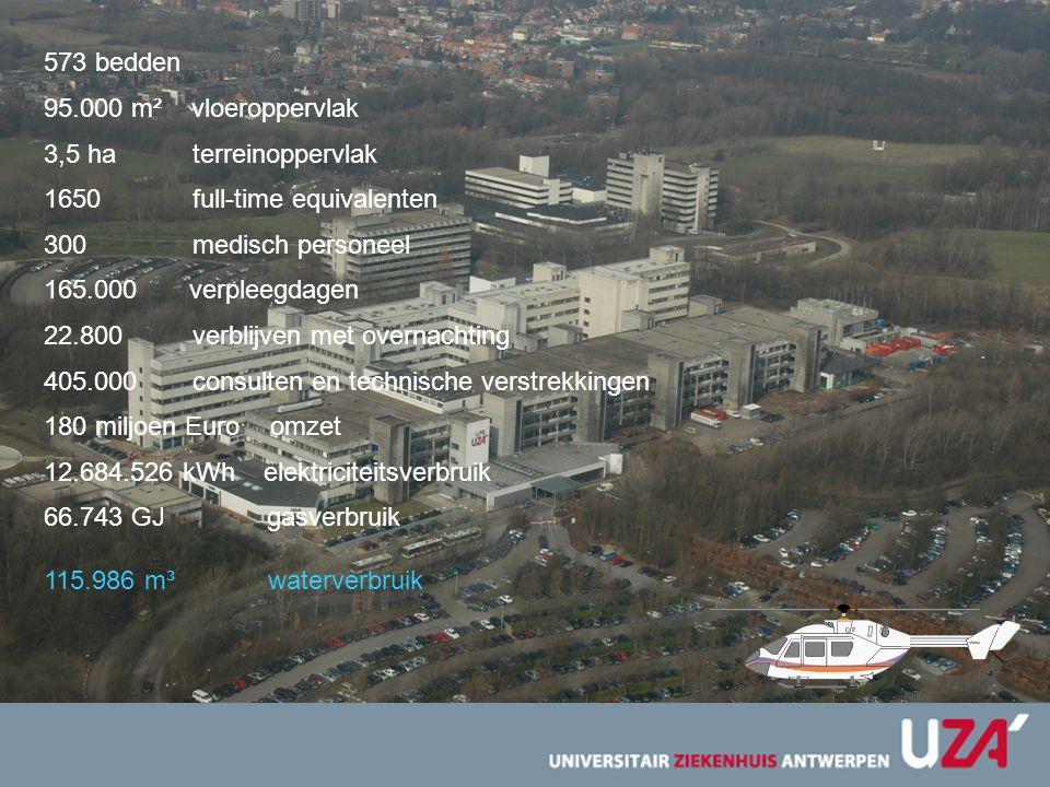 573 bedden 95.000 m² vloeroppervlak. 3,5 ha terreinoppervlak. 1650 full-time equivalenten.