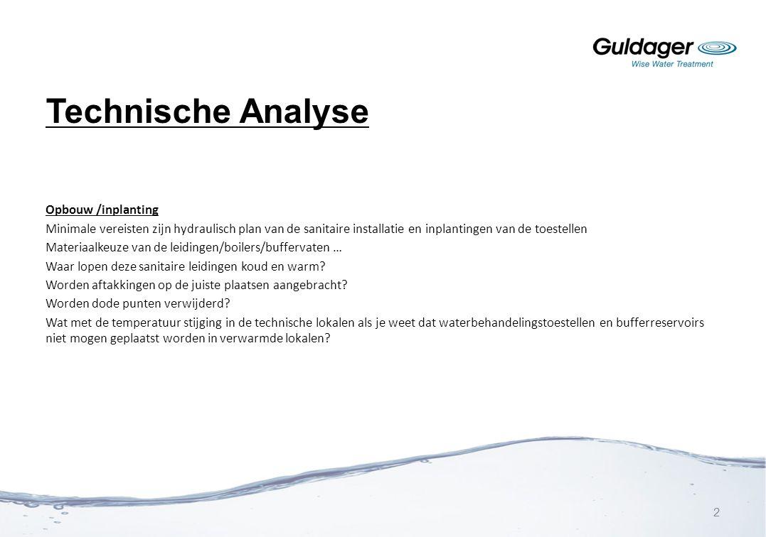 Technische Analyse Opbouw /inplanting