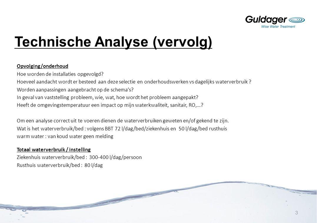 Technische Analyse (vervolg)