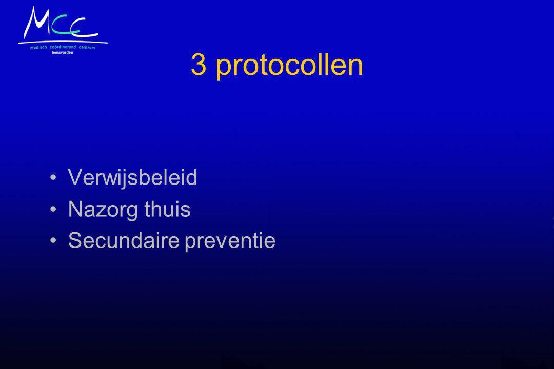 3 protocollen Verwijsbeleid Nazorg thuis Secundaire preventie