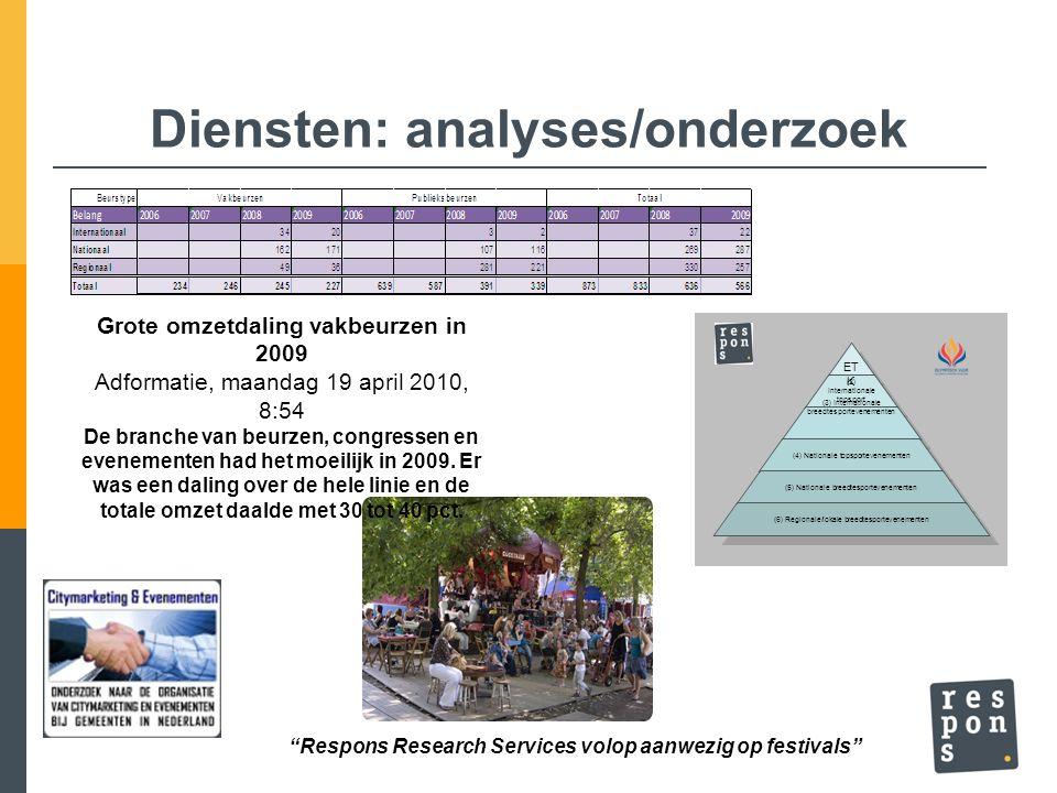 Diensten: analyses/onderzoek