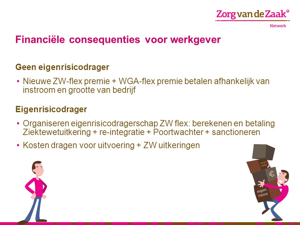 Financiële consequenties voor werkgever