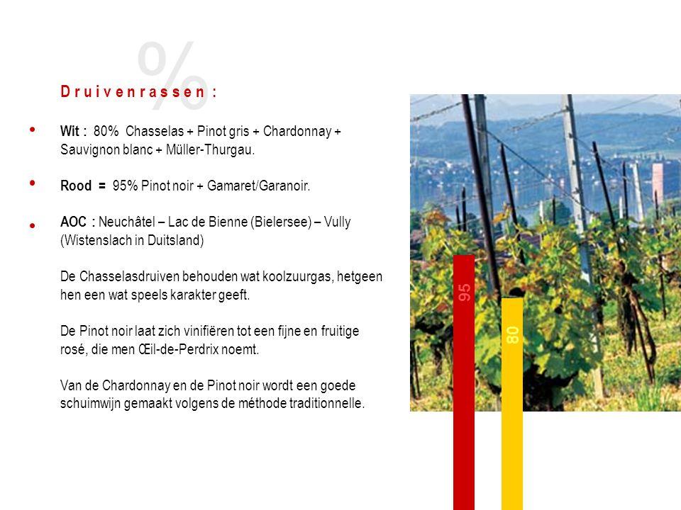 % D r u i v e n r a s s e n : Wit : 80% Chasselas + Pinot gris + Chardonnay + Sauvignon blanc + Müller-Thurgau.