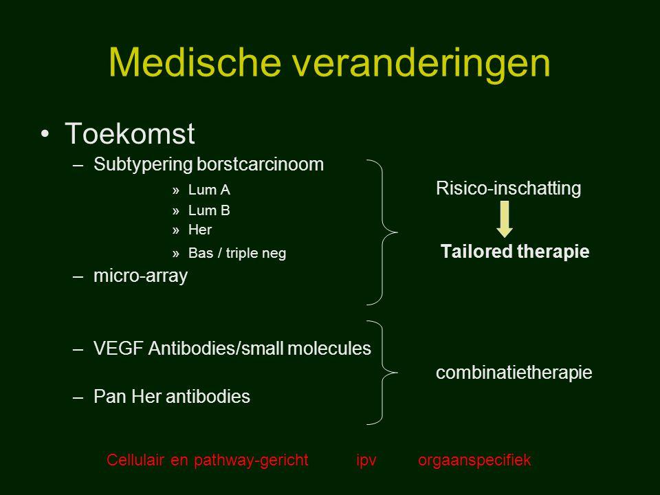 Medische veranderingen
