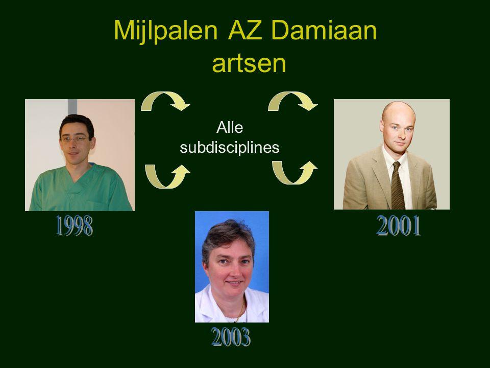 Mijlpalen AZ Damiaan artsen