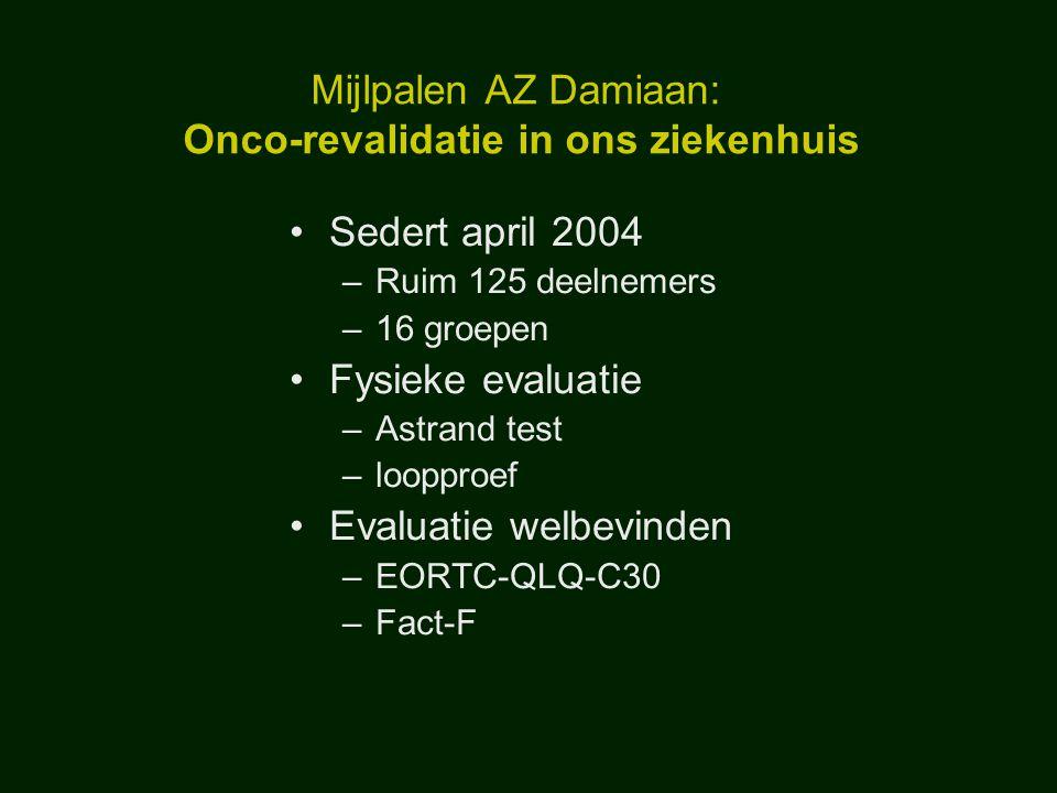 Mijlpalen AZ Damiaan: Onco-revalidatie in ons ziekenhuis