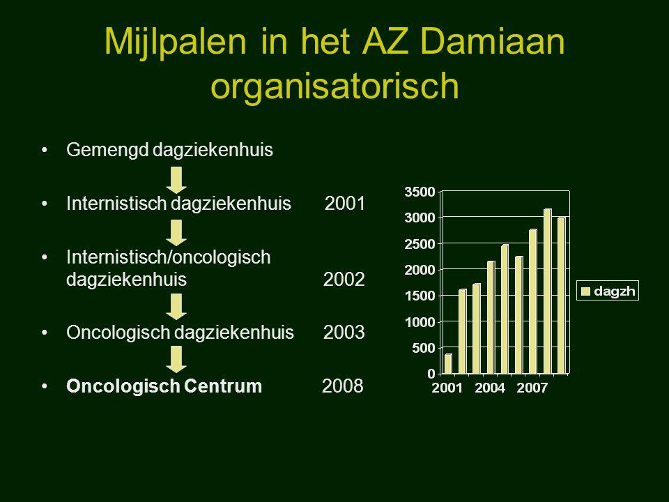 Mijlpalen in het AZ Damiaan organisatorisch