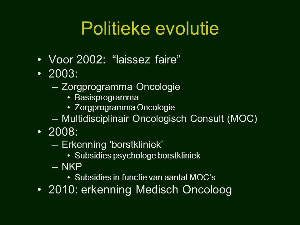 Politieke evolutie Voor 2002: laissez faire 2003: 2008:
