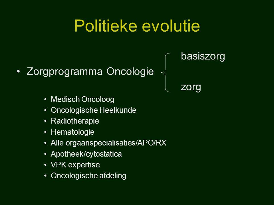 Politieke evolutie basiszorg Zorgprogramma Oncologie zorg