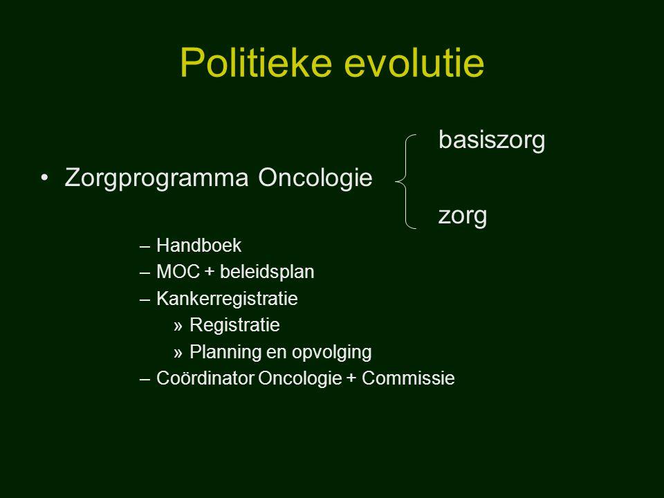 Politieke evolutie basiszorg Zorgprogramma Oncologie zorg Handboek