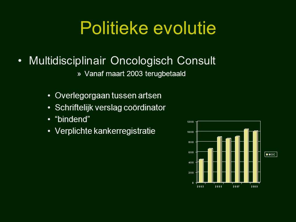 Politieke evolutie Multidisciplinair Oncologisch Consult