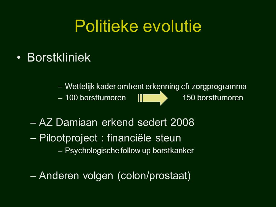 Politieke evolutie Borstkliniek AZ Damiaan erkend sedert 2008