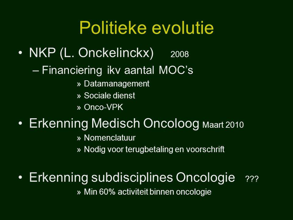 Politieke evolutie NKP (L. Onckelinckx) 2008