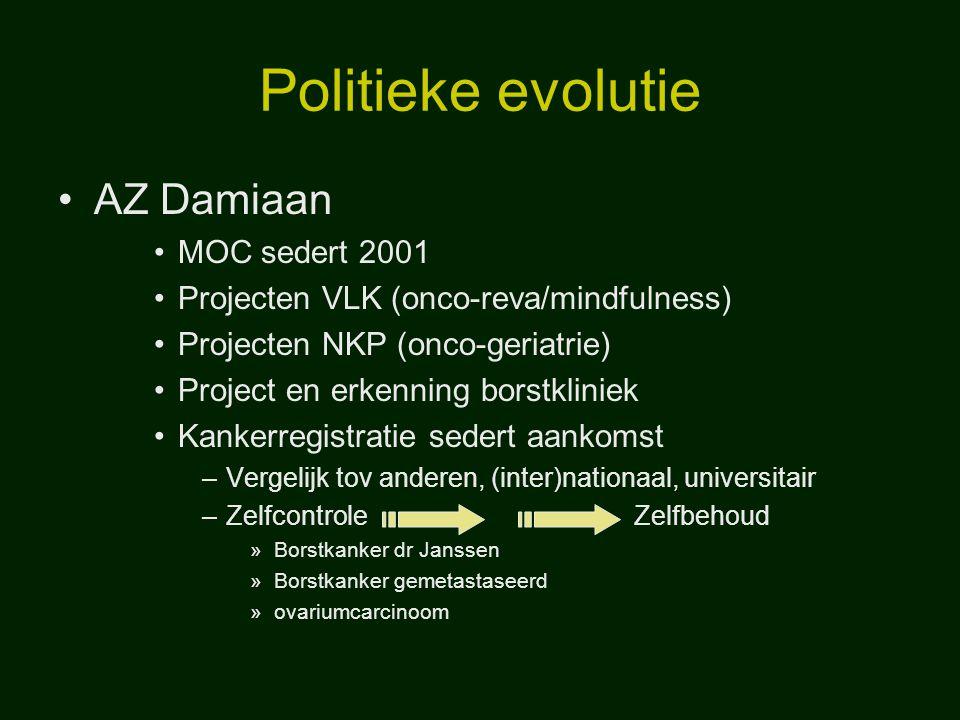 Politieke evolutie AZ Damiaan MOC sedert 2001