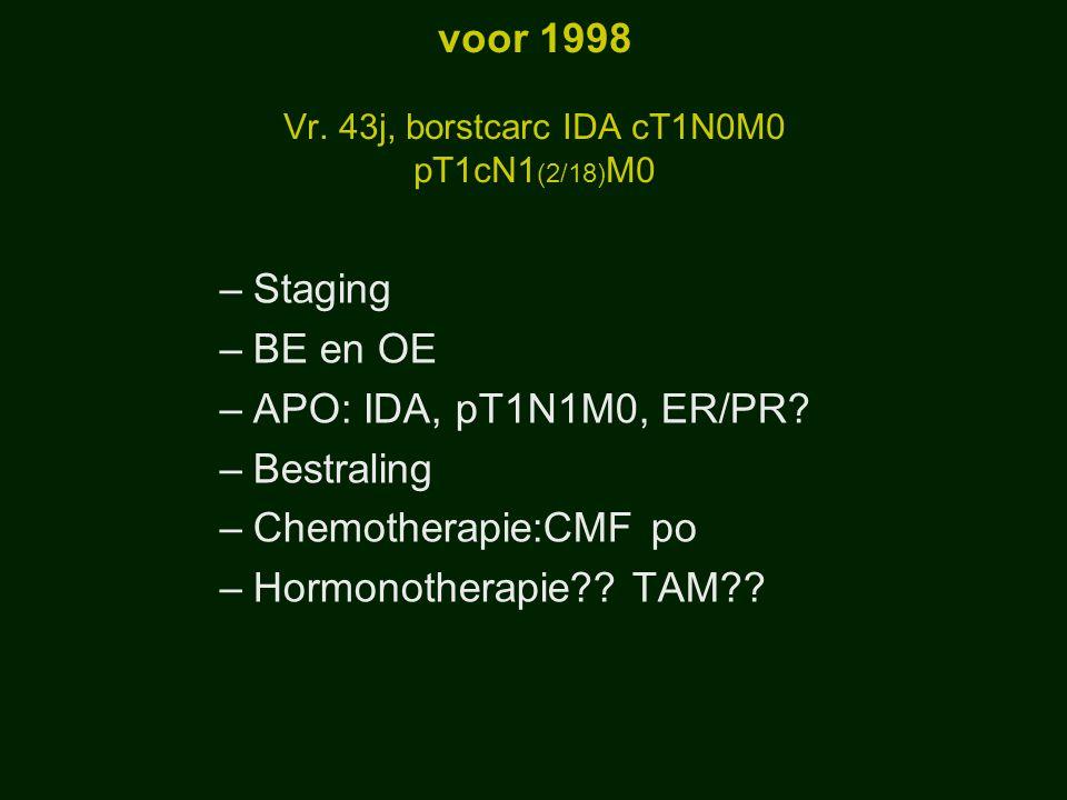 voor 1998 Vr. 43j, borstcarc IDA cT1N0M0 pT1cN1(2/18)M0