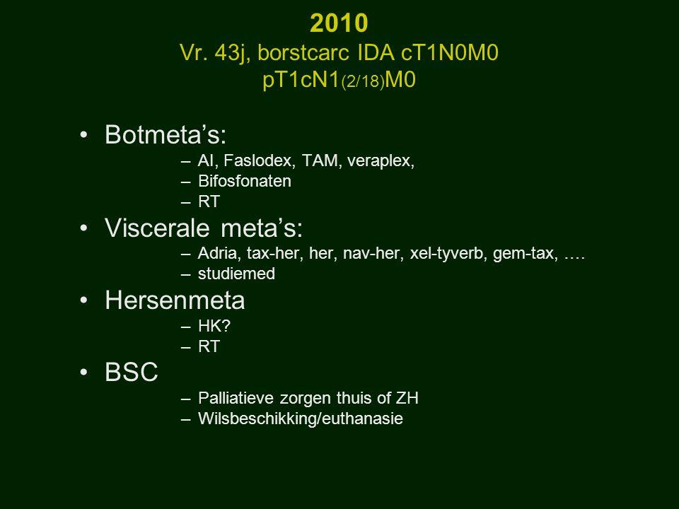 2010 Vr. 43j, borstcarc IDA cT1N0M0 pT1cN1(2/18)M0