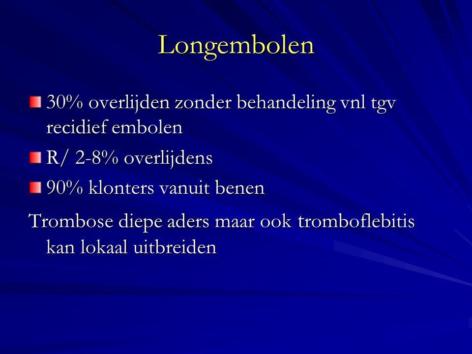 Longembolen 30% overlijden zonder behandeling vnl tgv recidief embolen