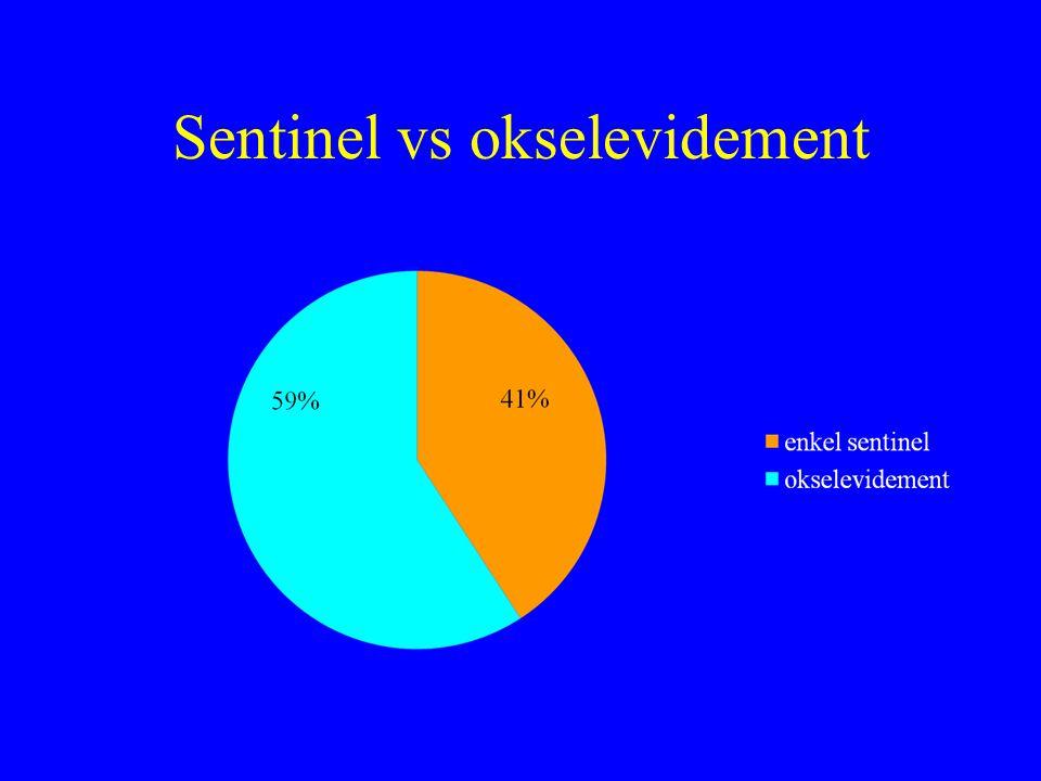 Sentinel vs okselevidement