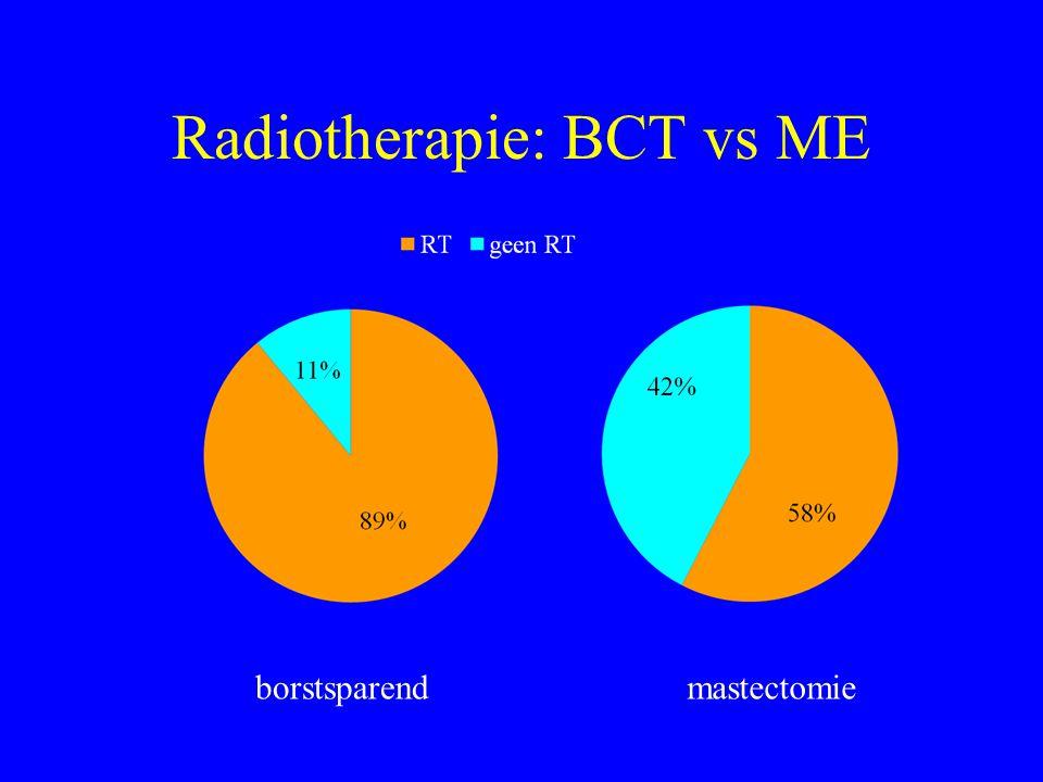 Radiotherapie: BCT vs ME