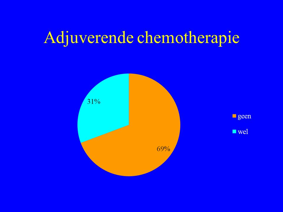 Adjuverende chemotherapie