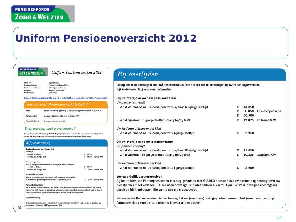 Uniform Pensioenoverzicht 2012
