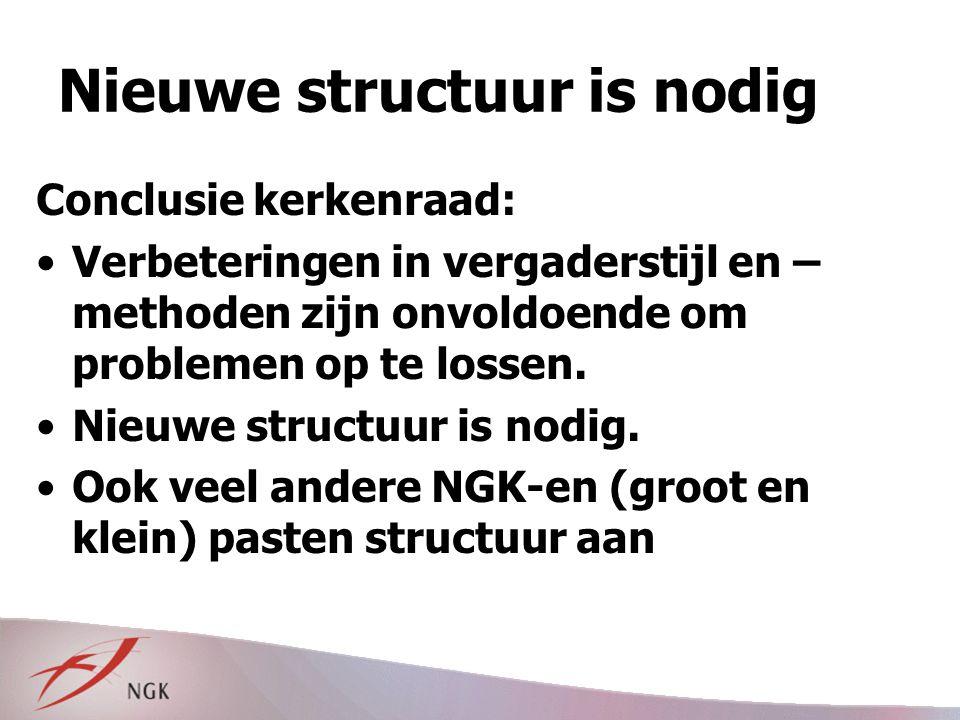 Nieuwe structuur is nodig