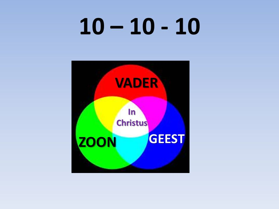 10 – 10 - 10 VADER In Christus GEEST ZOON