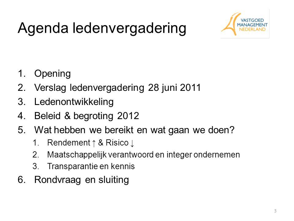 Agenda ledenvergadering