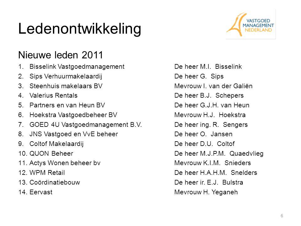 Ledenontwikkeling Nieuwe leden 2011