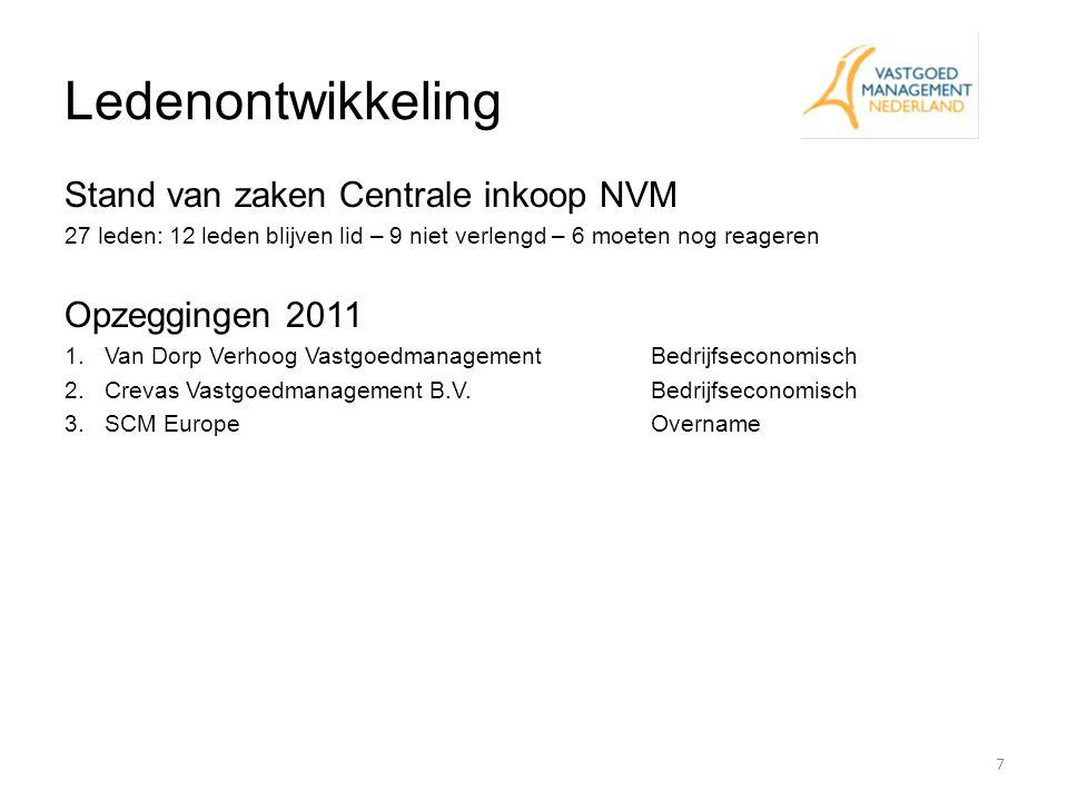 Ledenontwikkeling Stand van zaken Centrale inkoop NVM Opzeggingen 2011