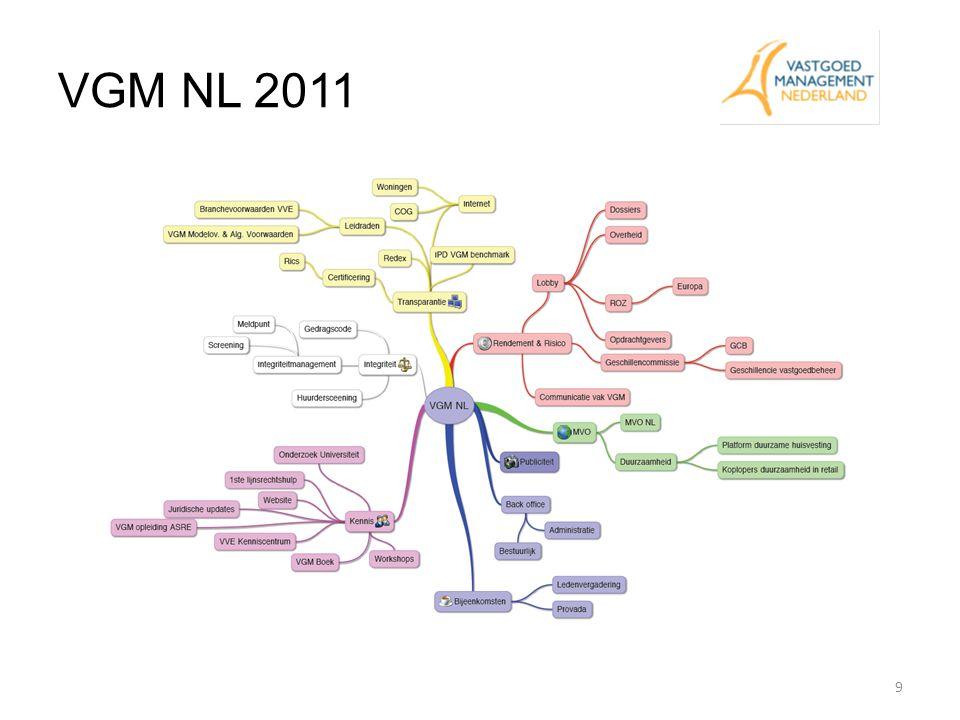 VGM NL 2011 Ilse: Visuele weergave lopende projecten