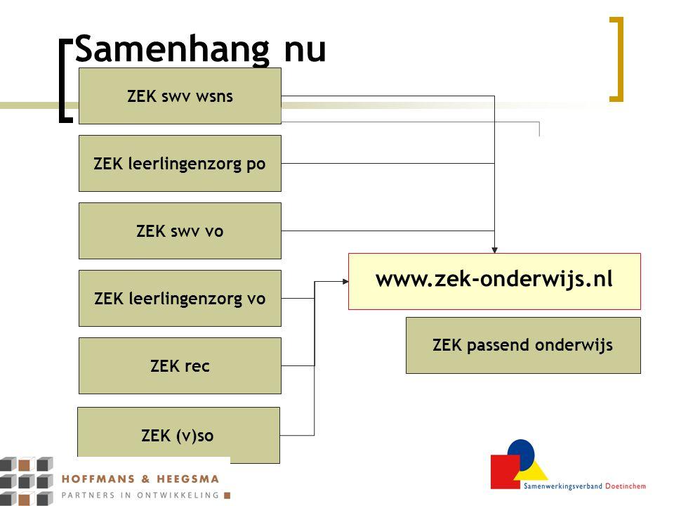 Samenhang nu www.zek-onderwijs.nl ZEK swv wsns ZEK leerlingenzorg po