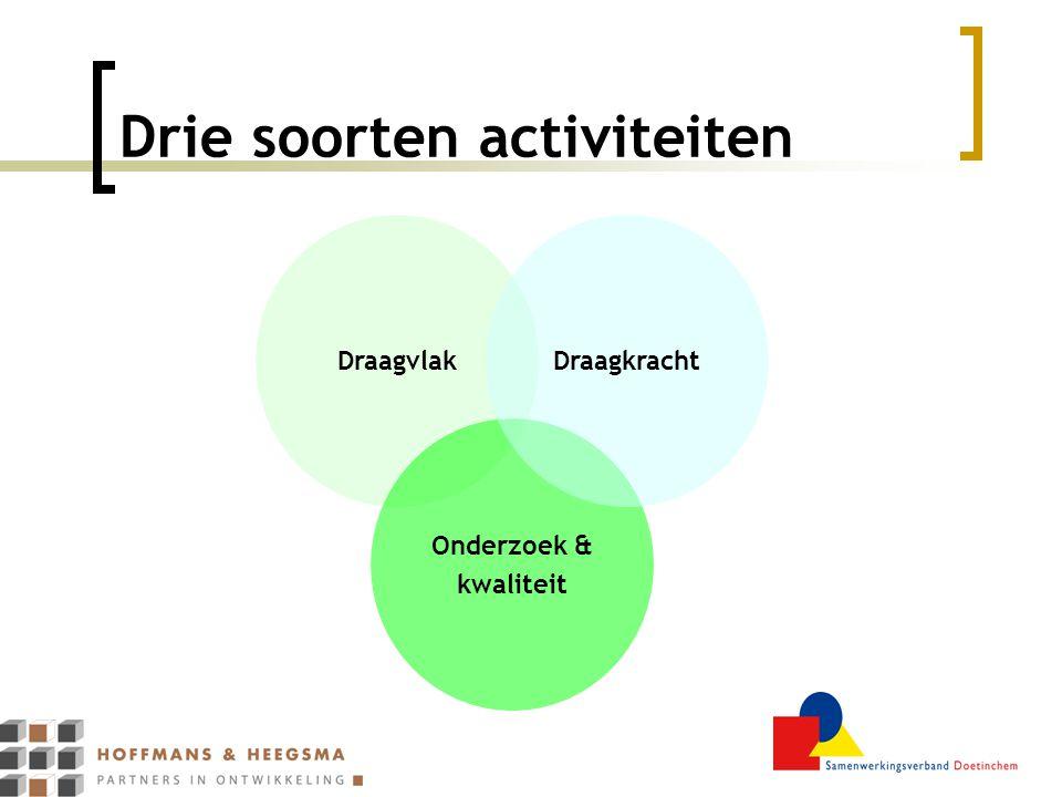 Drie soorten activiteiten