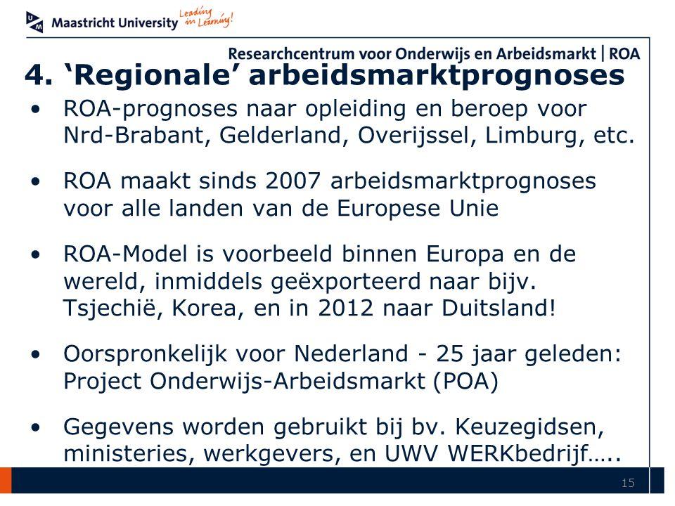 4. 'Regionale' arbeidsmarktprognoses