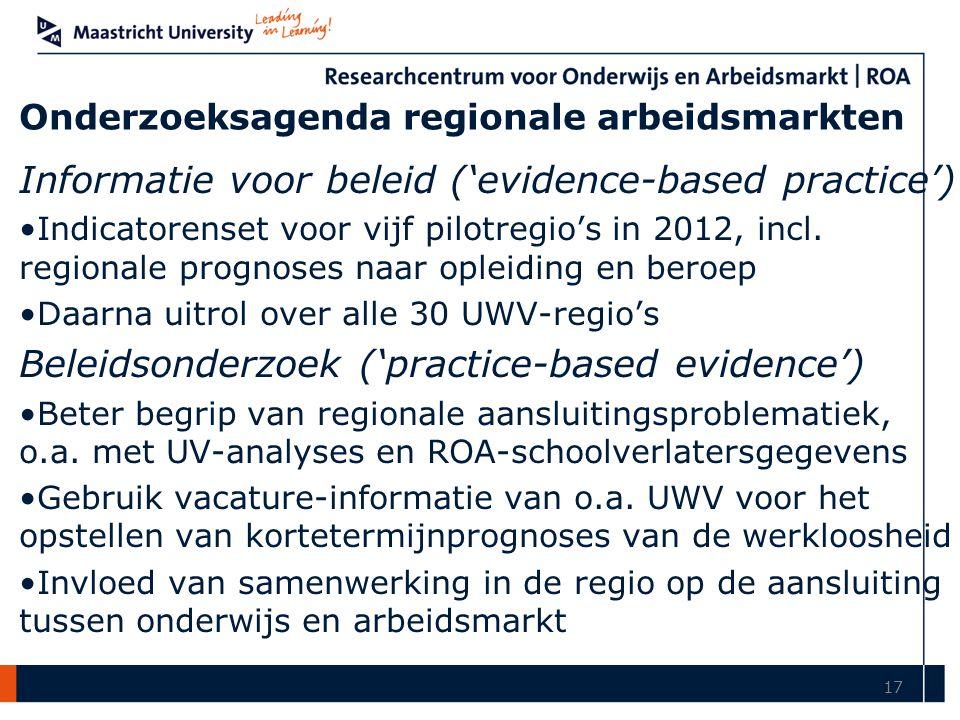 Onderzoeksagenda regionale arbeidsmarkten