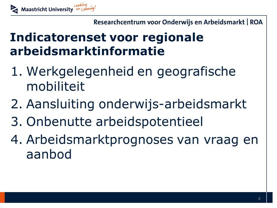 Indicatorenset voor regionale arbeidsmarktinformatie